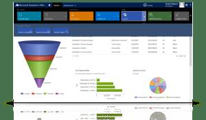 CRM Microsoft Dynamics