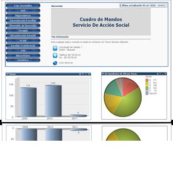 Gestión de información de servicios sociales