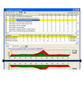 Farmatic. Software para Farmacias