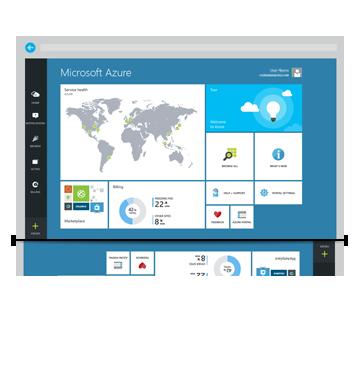 Azure. Solución Cloud para Empresas