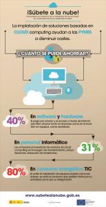 Infografia súbete a la nube
