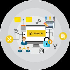 Formación bonificada Power BI administradores
