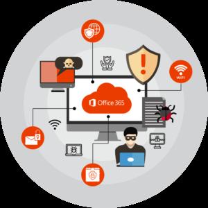 Formación bonificada seguridad en internet