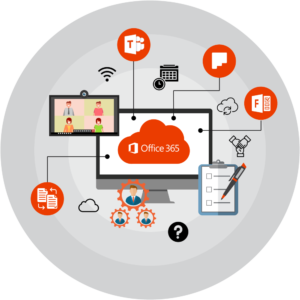 Formación bonificada colaboración y comunicación en la nube